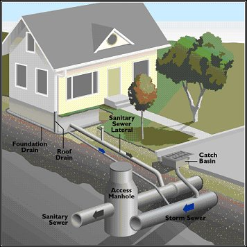 Adeq Water Quality Division Engineering Review Sewage Collection Systems Review